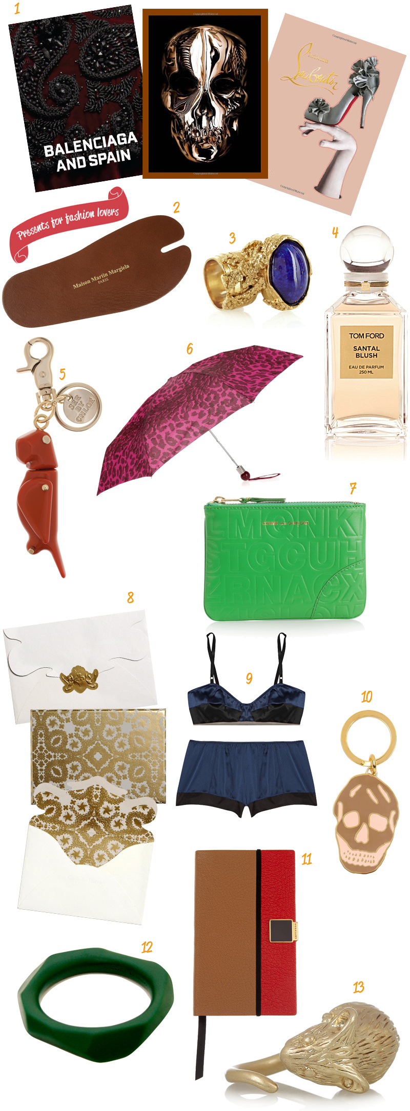 Gifts for fashion lovers 86