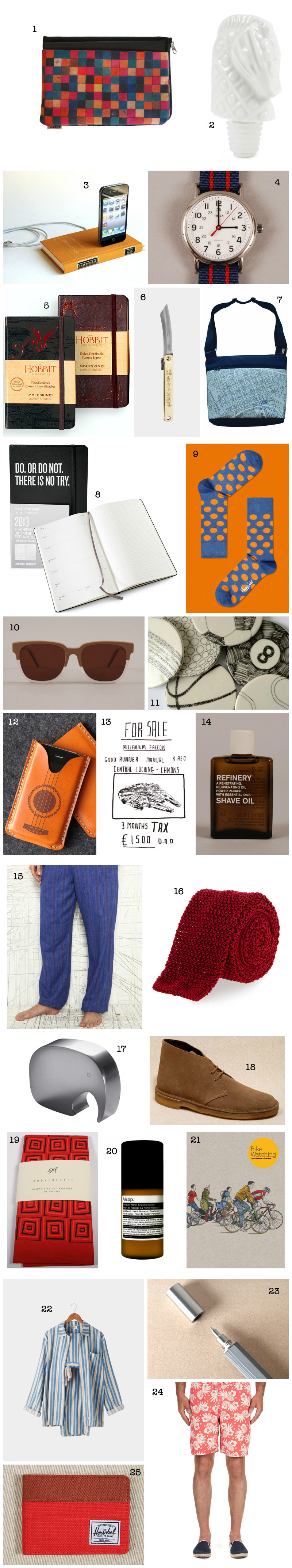 Christmas Gift List: Presents for Guys via WeeBirdy.com
