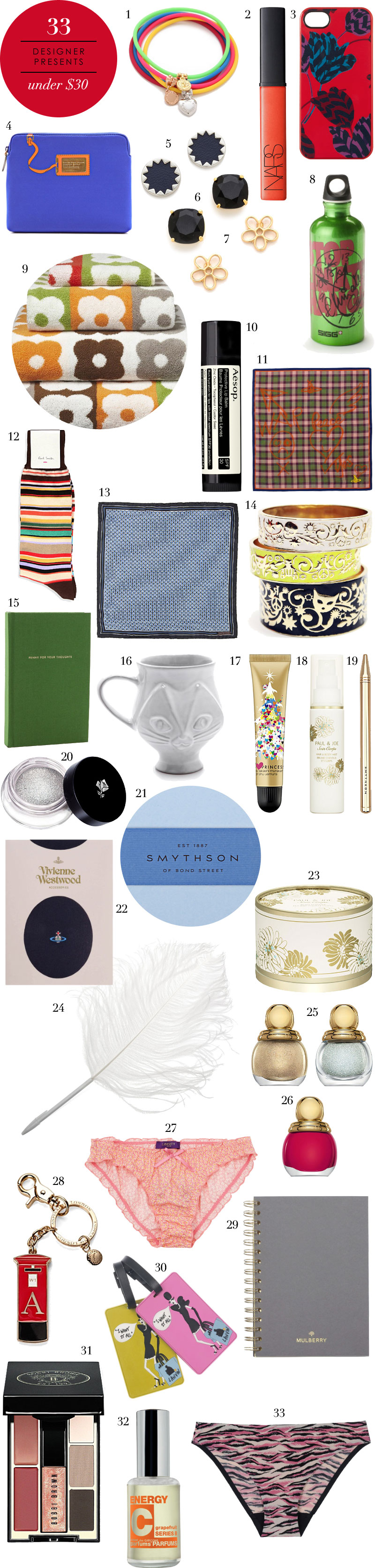 33 Designer Presents for Under $50 via Wee Birdy